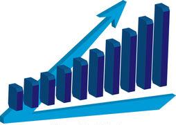 growth-bar-chart